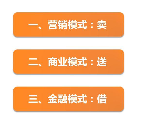 战略设计的3个基本层次