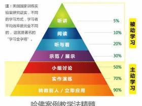 高小恒:秦王会商学院第一期的牧场理论模型及运用