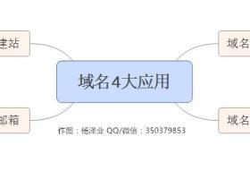 杨泽业分享域名四大常见应用:域名建站,域名转发,域名邮箱,域名投资